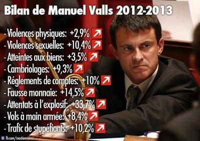 BILAN 2012-2013