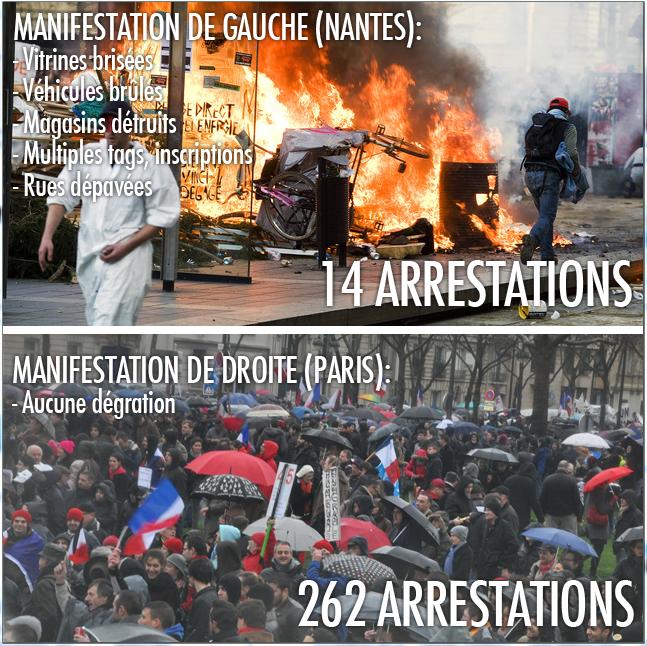 Arrestations-Nantes-ou-Paris