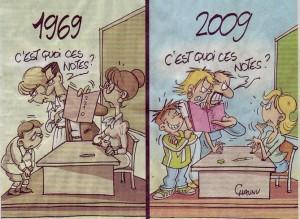 L'école de la République et son évolution.