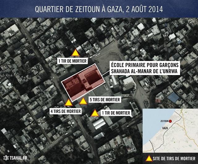 ECOLE Le Hamas tire des roquettes pres dune ecole de lONU a Zeitoun