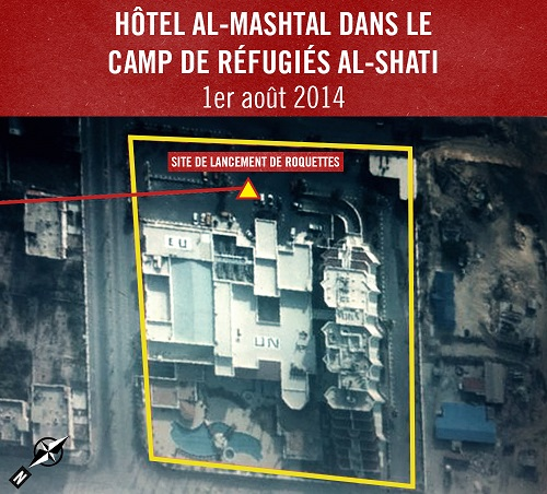 HOTEL Le Hamas tire depuis lhotel alMashtal