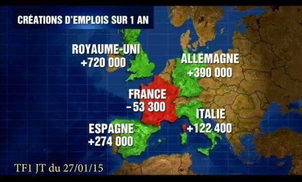 comparatif-emplois-europe