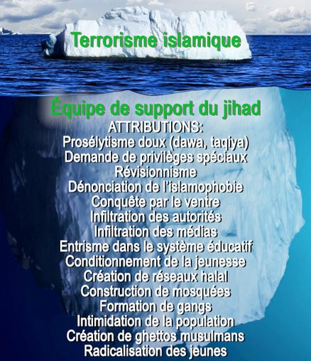 terrorismeiceberg