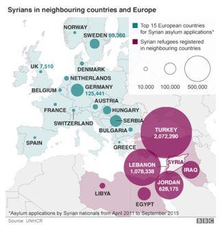 Syriensrefugies