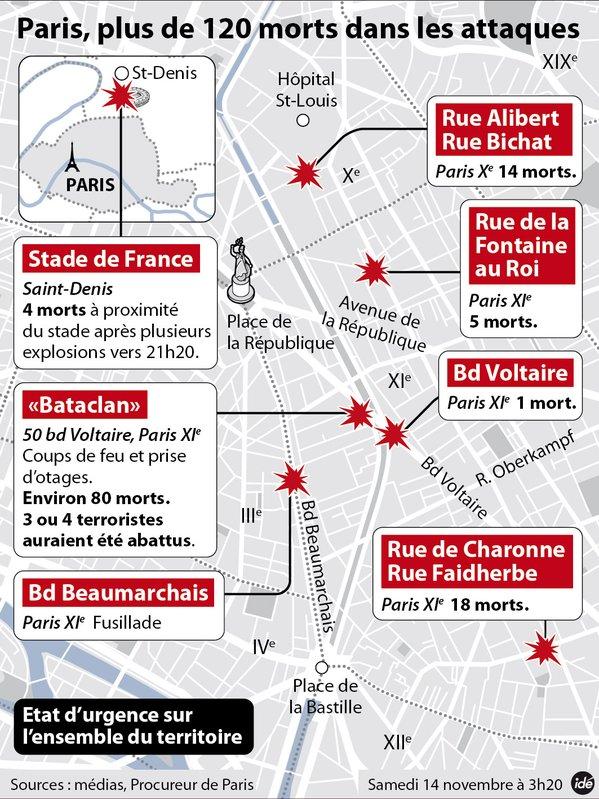 120-morts-dans-les-attaques-13-11-15