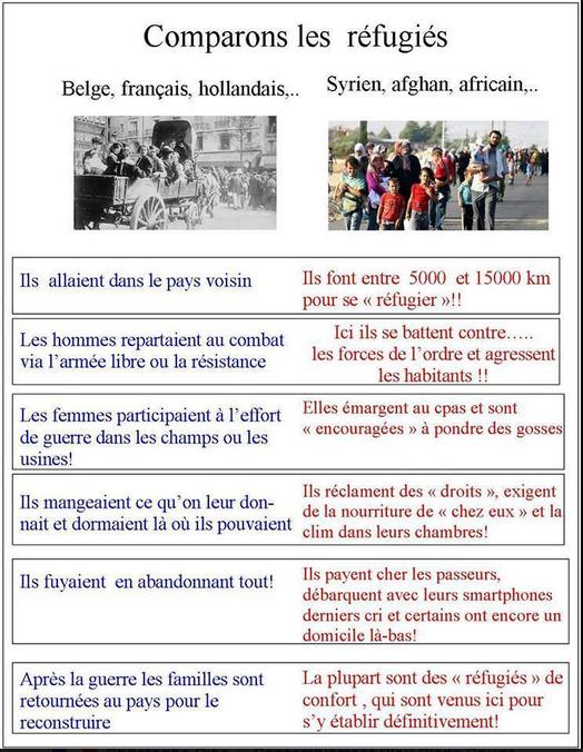 comparons-les-refugies