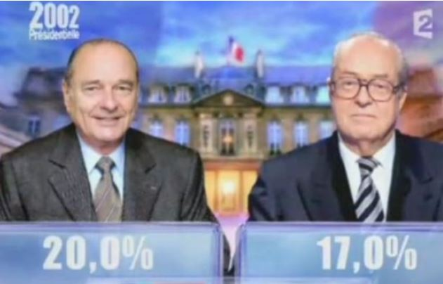 ChiracLePen2002