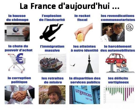 la-france-aujourd-hui