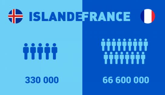 FranceIslande