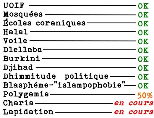 islamisationlist
