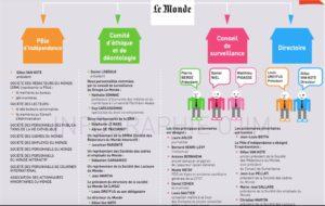 infographie-le-monde