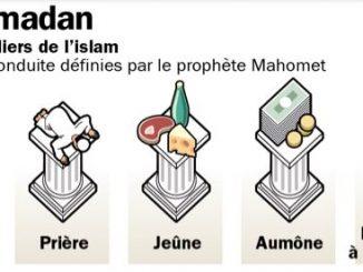 ramadan-les-5-piliers.jpg