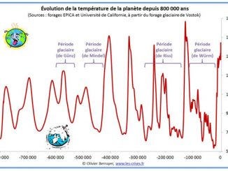 cartedesclimatsen800000-ans.jpg