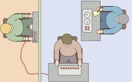 Stanley Milgram: soumission à l'autorité et servitude volontaire