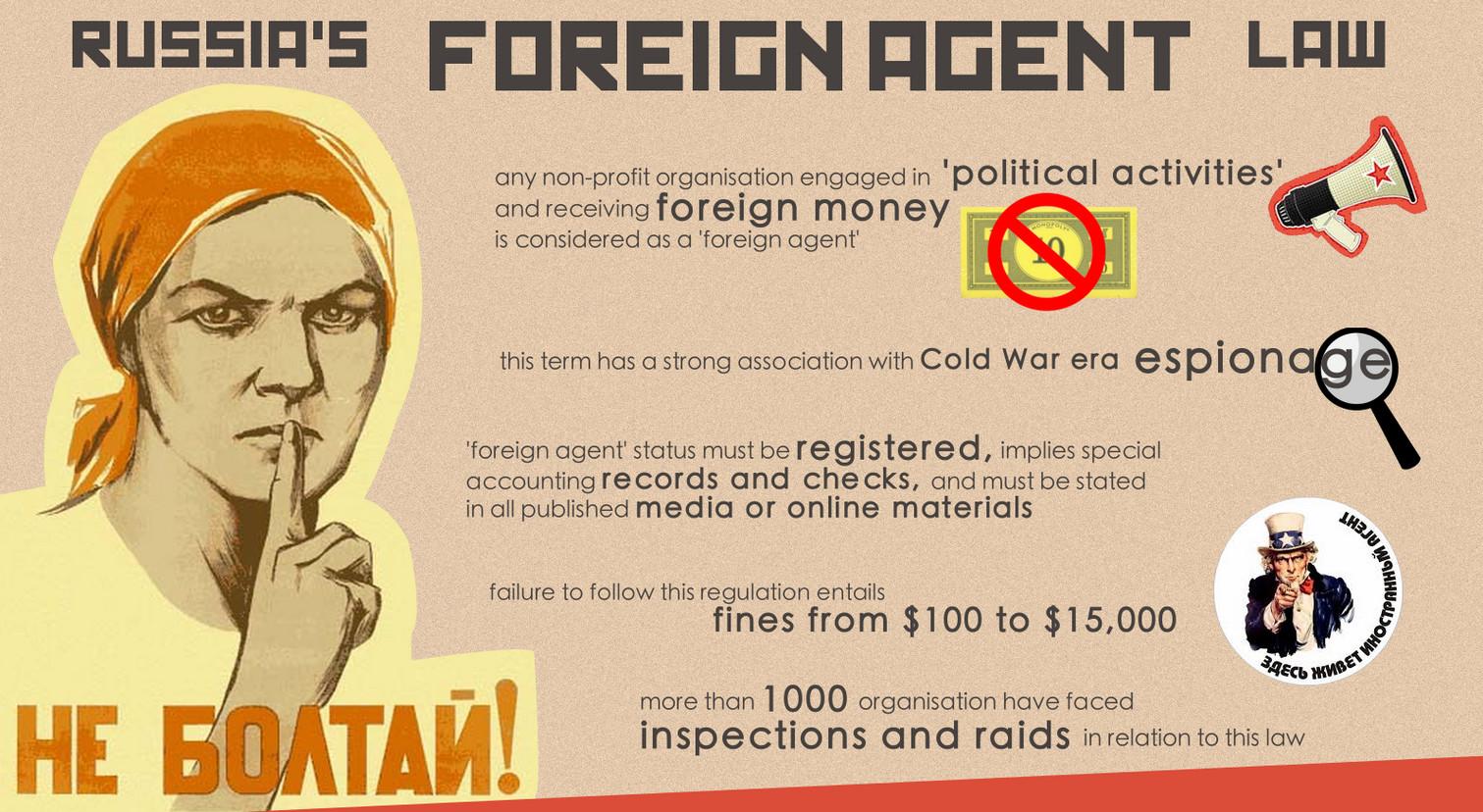 Russie : renforcement contre les influences étrangères