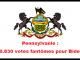 Pennsylvania-170830-votes-bidons.png