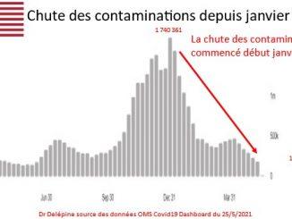 usa-contaminations-25-5-21.jpg